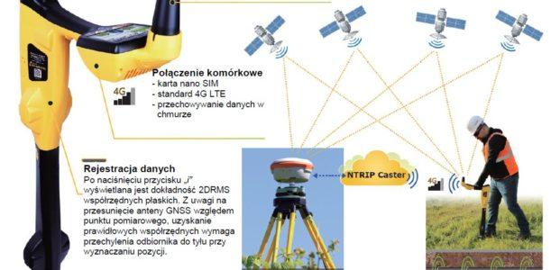 VIVAX vLoc3 RTK  nowa generacja – lokalizator uzbrojenia podziemnego z odbiornikiem GNSS klasy geodezyjnej