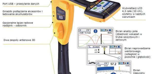 VIVAX-Metrotech vLoc3-Pro – NAJLEPSZY precyzyjny lokalizator instalacji podziemnych